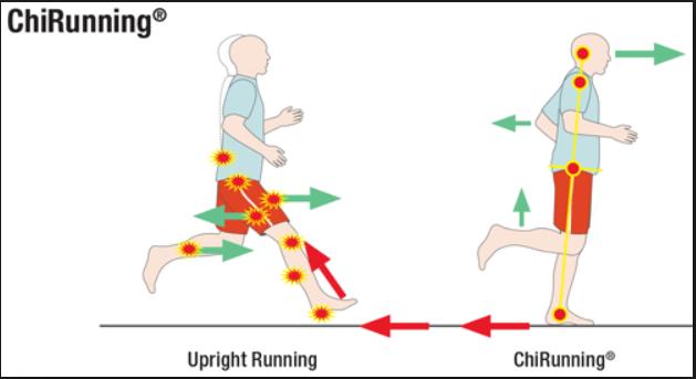 Chi Running.PNG